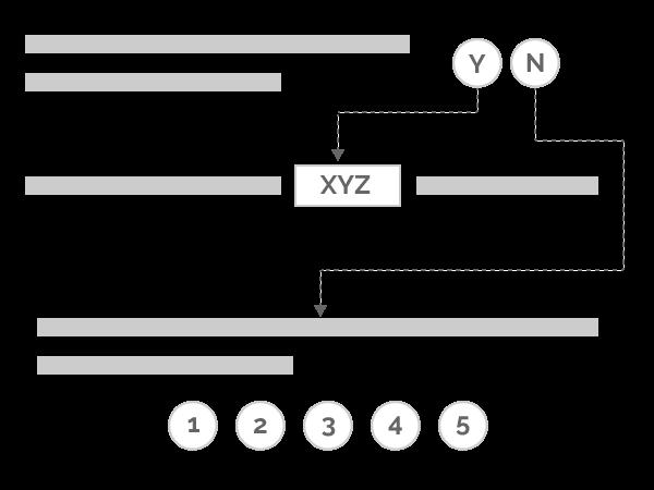 dynamic-scaffolding